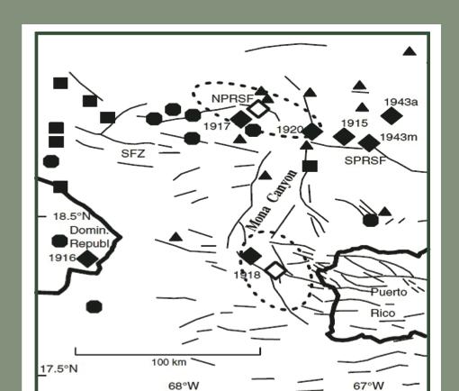 g 4. Sismicidad histórica y reciente (> 4.8 Mw al 2005) del Norte del Canal de La Mona según Doser y otros, 2005). La ubicación de los eventos históricos están tomados de Russo y Bareford (1993) y R. M. Russo (com. Verbal con Doser). Las elipses intermitentes y símbolos abiertos tienen un 90% de exactitud para los eventos del 1918 y 1920, relocalizados según la técnica de Petroy y Wiens (1989). Los triángulos son las réplicas del terremoto del 1943. Los Cuadra- dos, son réplicas del terremoto del 1946 del Este de La Española y los rombos son los sismos estudiados en el artículo de Doser y otros (2005). Los octágonos representan eventos sísmicos del 2005 de magnitud superior a Mw 4.8. SFZ-Zona de Falla Septentrional; NPRSF-Zona de falla ladera norte de Puerto Rico; SPRSF-Zona de falla ladera sur de Puerto Rico.